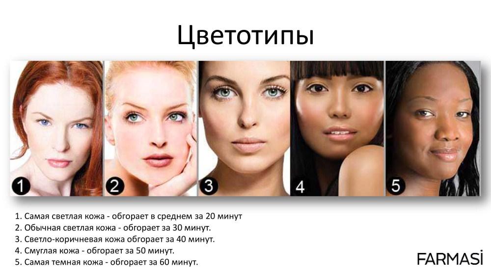Как сделать кожу еще светлей 771