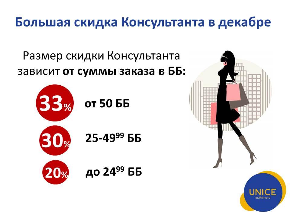 Unice Украина скидки за заказ