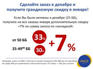 Unice Украина большие скидки