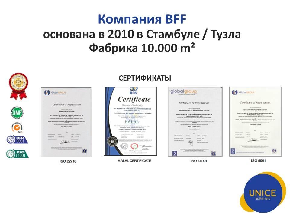 Турецкая компания BFF Косметика